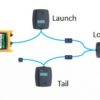 Aplicación Smart Loop para el Optifiber PRO