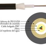 Cable de fibra óptica unitubo holgada (de 4 a 24 fibras)
