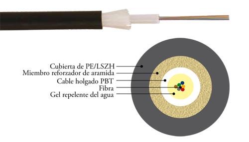 Cable de fibra óptica unitubo holgada