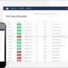 LinkWare Live: Gestión de proyectos y resultados