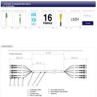 Configure sus propios latiguillos de fibra optica