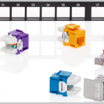 Sistema UTP eXtreme CAT6A