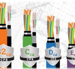 Cables de doce fibras preterminados con euroclase B2ca